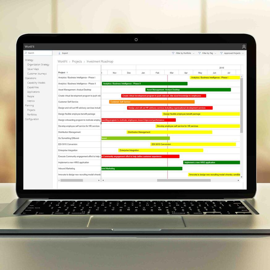WorkFit - Investment Roadmap