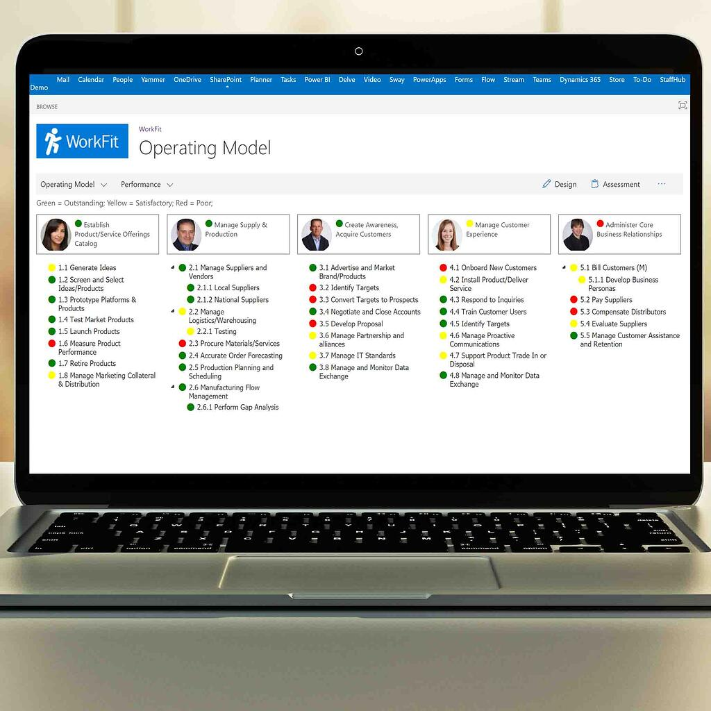 WorkFit fro SharePoint