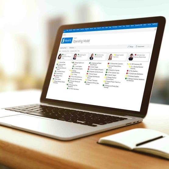 WorkFit - SharePoint