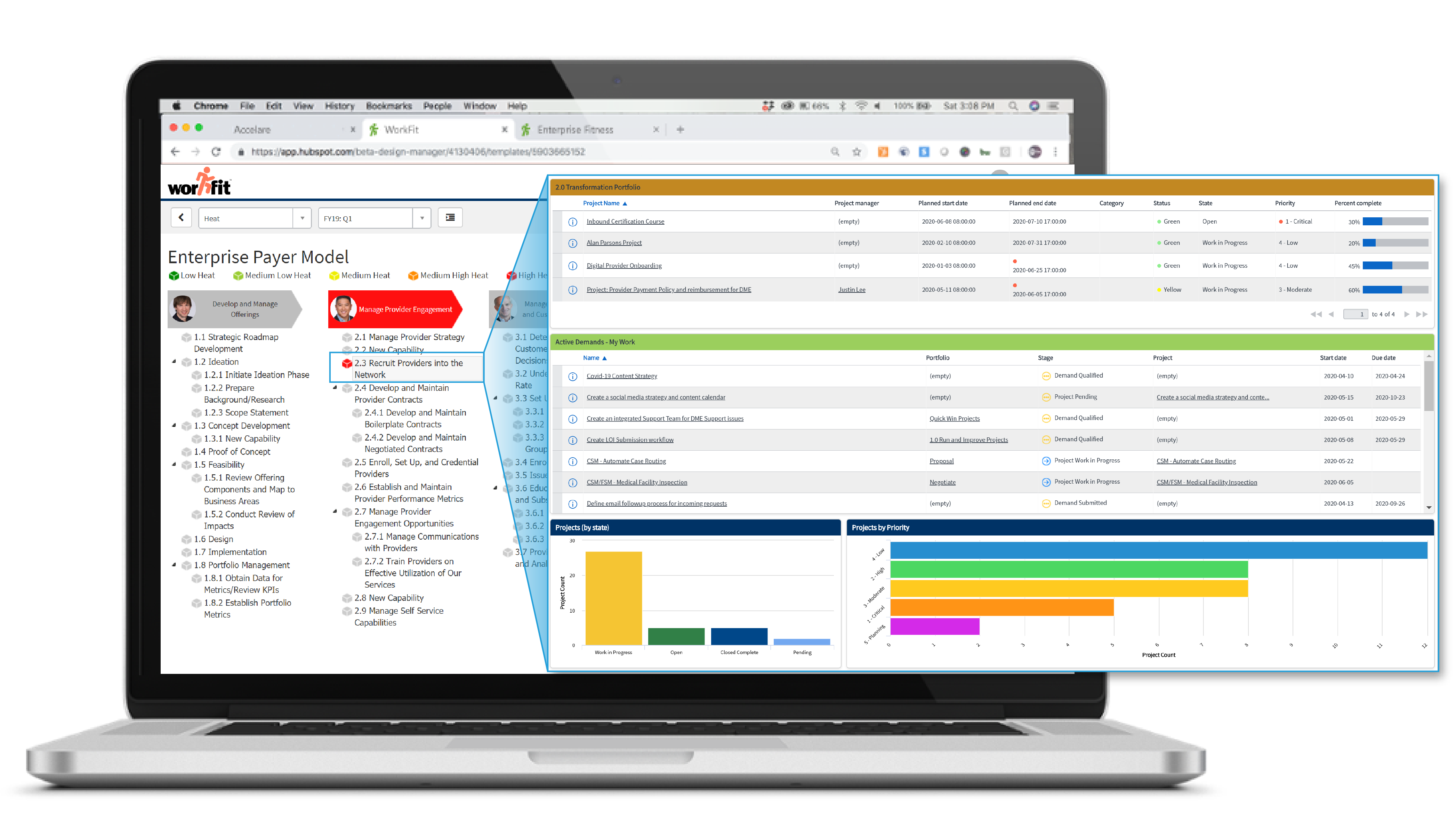 Capability Model with ServiceNow dashboard