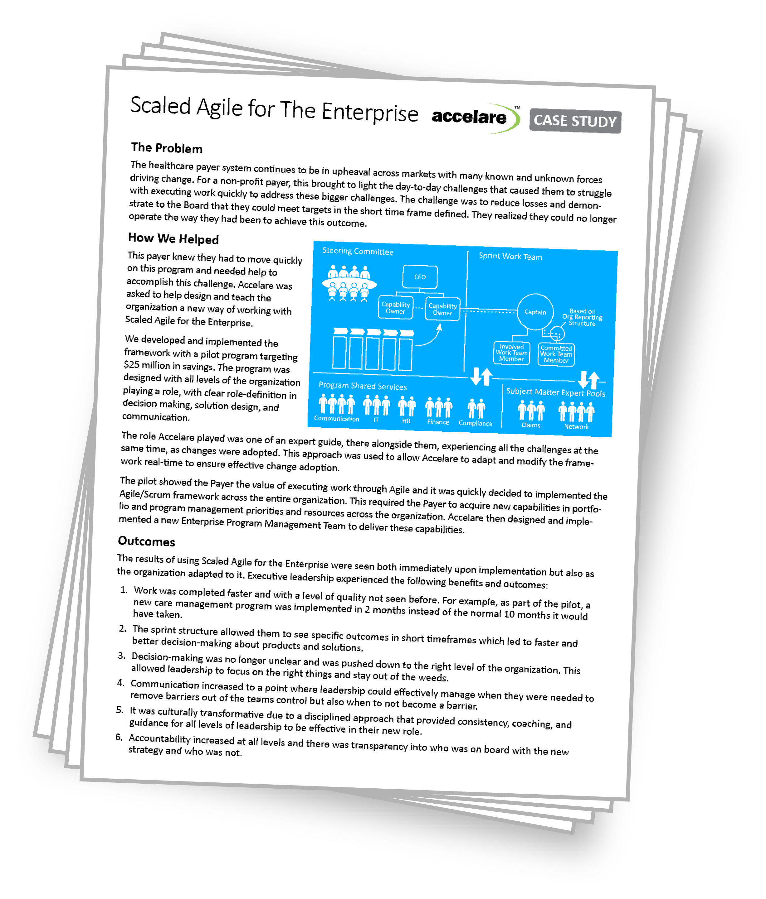 Scaled Agile for The Enterprise Case Study