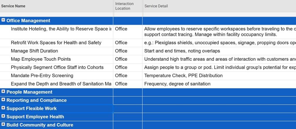 Service Catalog Example
