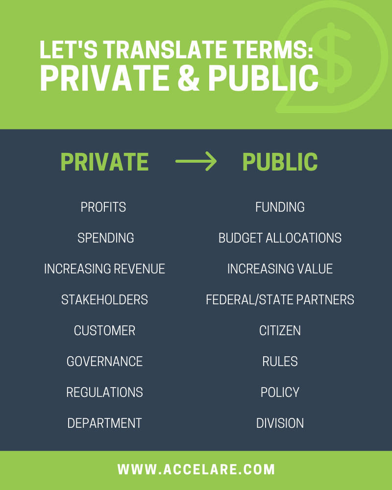 Let's Translate Terms: Private & Public